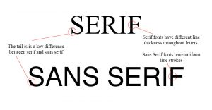 Differences between Serif and Sans Serif font